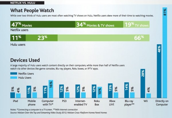 what-people-watch (1)